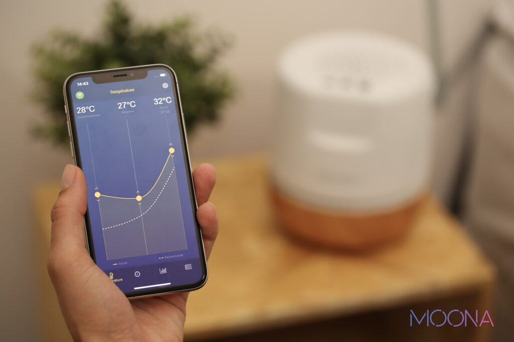 Moona måler hedeture via app