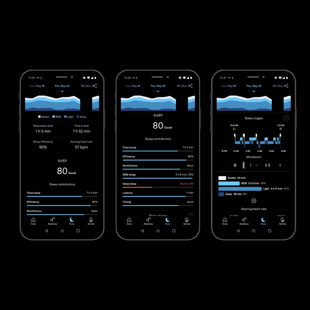Søvn Oura Ring app